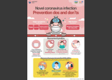 How to Cope With the Wuhan Coronavirus Crisis - Life Tips