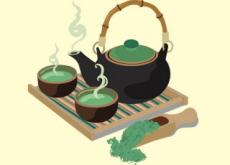 History of Tea - History