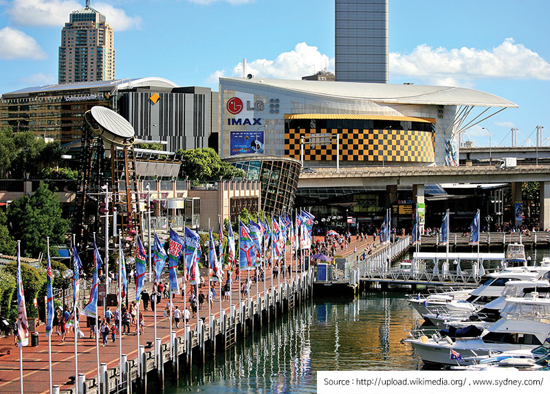 Darling Harbour0