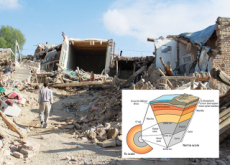 Why Do Earthquakes Happen? - Science