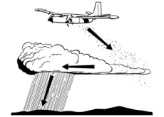 Making Artificial Rain With an Unmanned Aerial Vehicle - Science