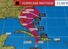 Hurricane Matthew - World News I