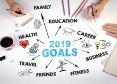 New Year's Resolutions - Culture/Trend