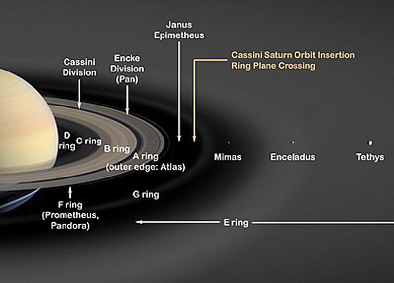 Signs Of Life Confirmed On One Of Saturn's' Moons0