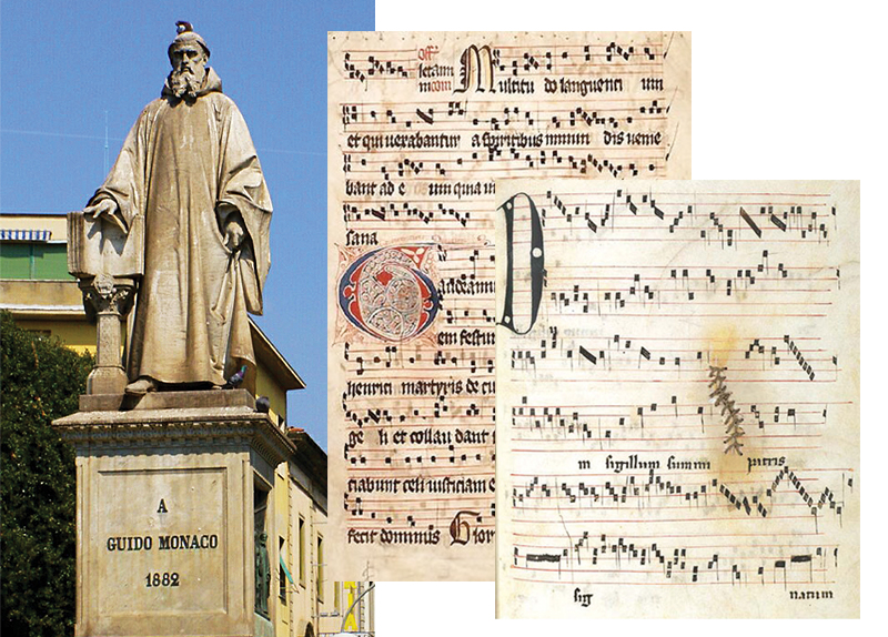 Polyphony Of The Medieval Period0