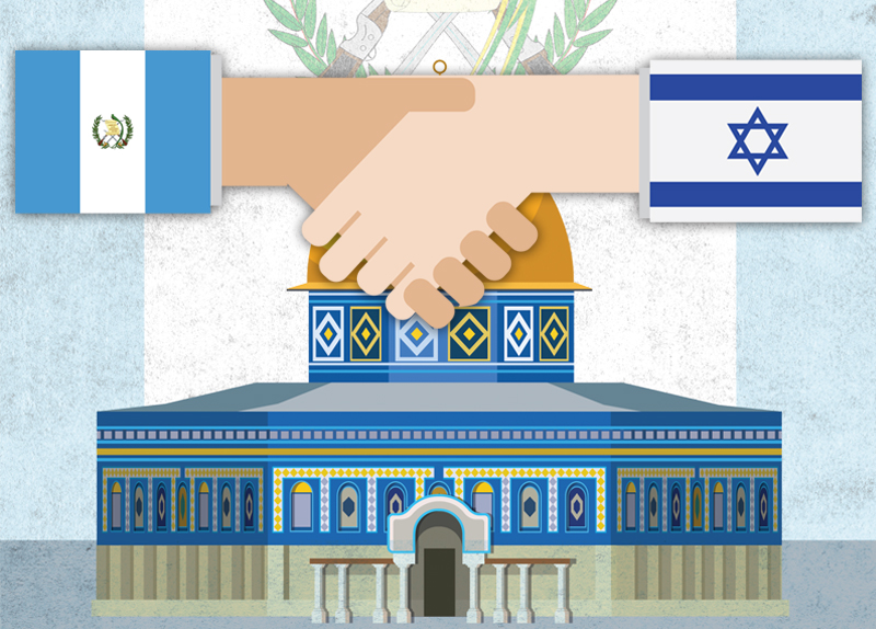 Guatemala To Move Embassy To Jerusalem - Perspective